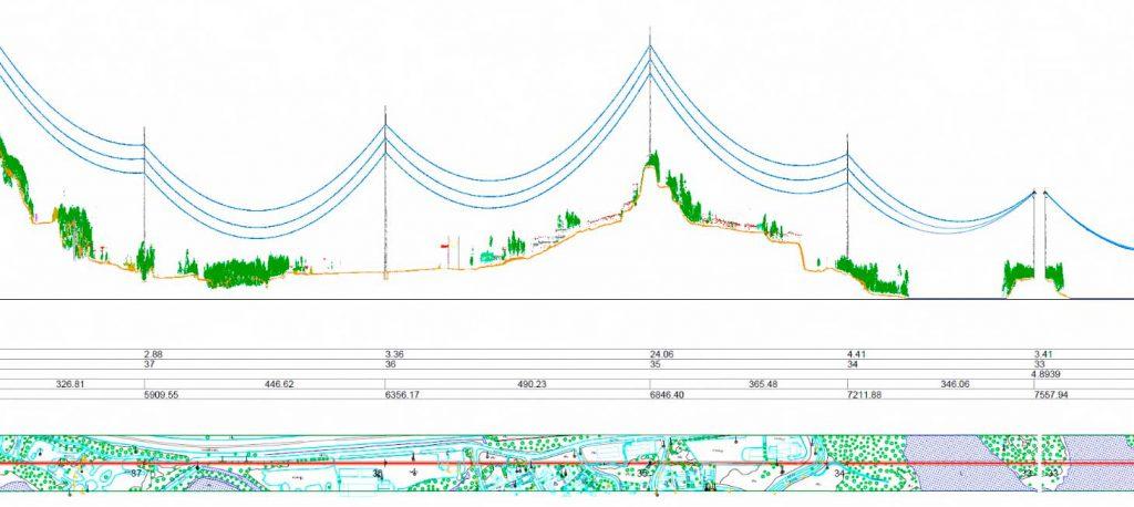 PLS-CADD profile showing a power grid